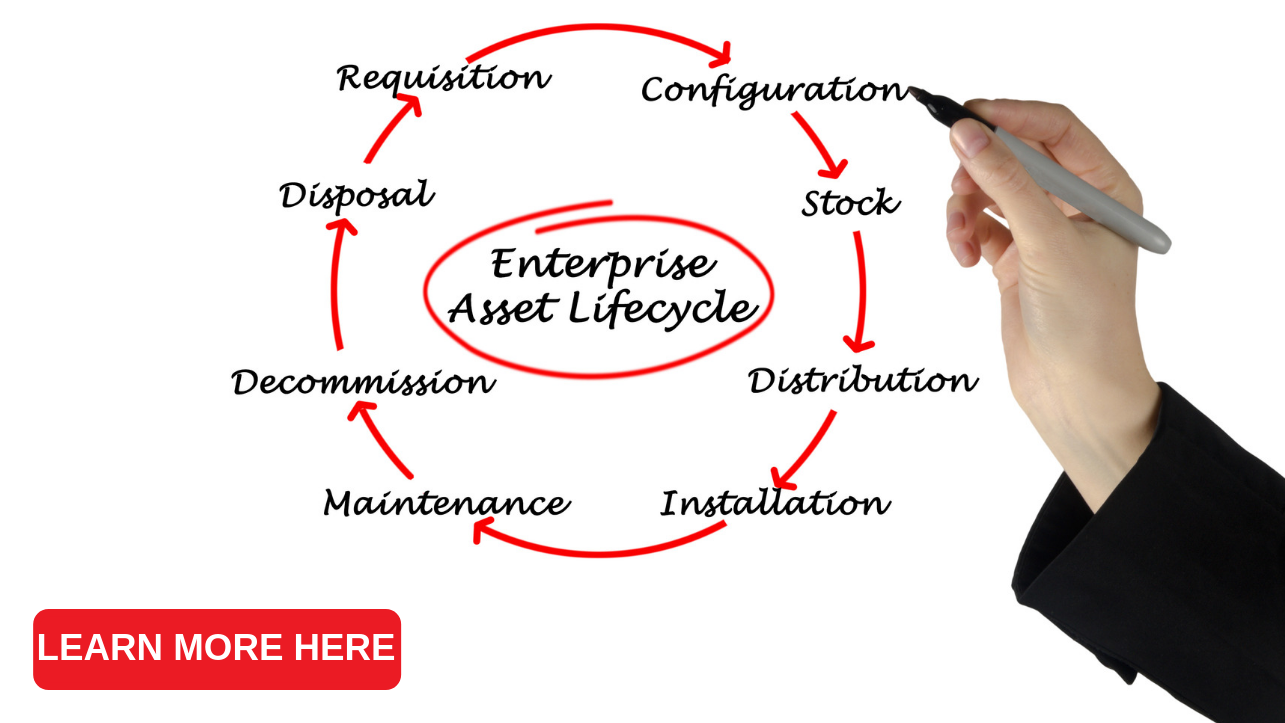 enterprise asset lifecycle